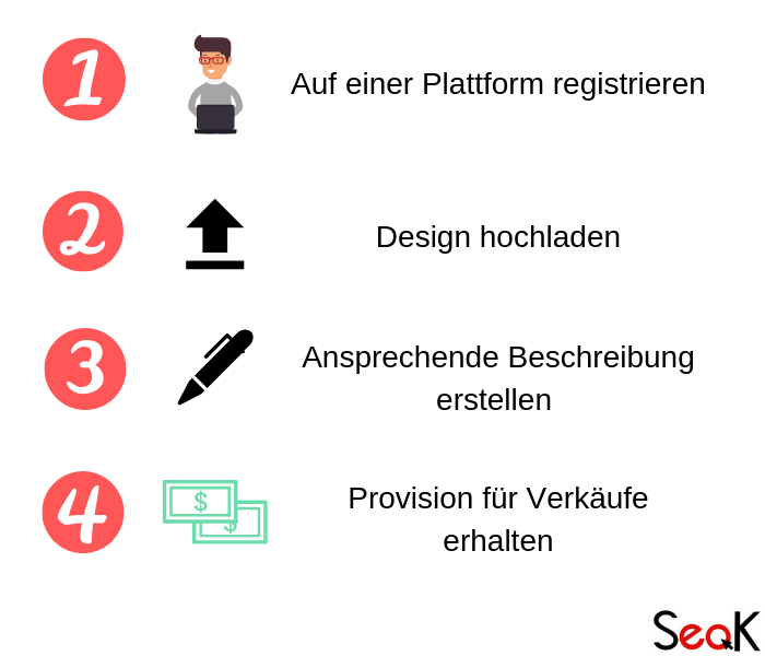 Design Plattformen